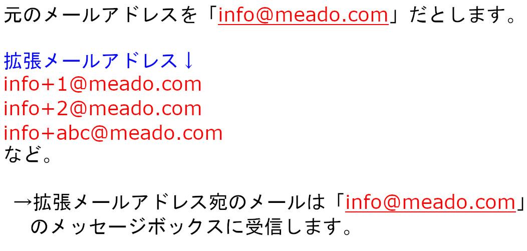 ロリポップサーバー 拡張メールアドレス