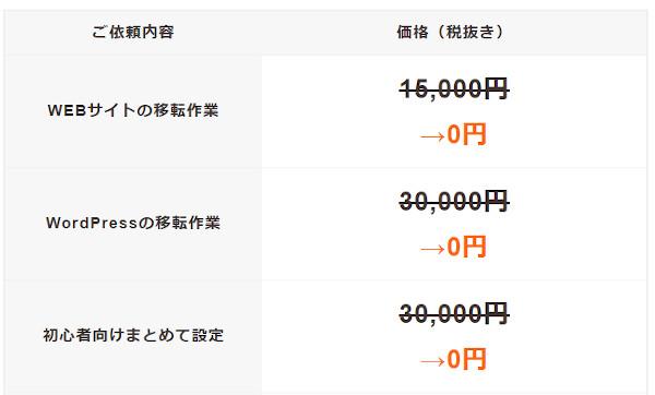 ロリポップサーバー「設定おまかせサポート」無料キャンペーン